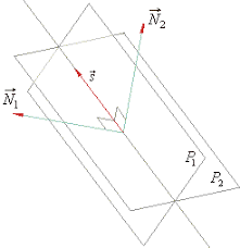 3 intersecting planes. the line of intersection two planes, projection a onto coordinate point and plane, sheaf or pencil planes 3 intersecting