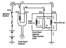 cold start injector low voltage (22re) yotatech forums 22r Ignition Coil Wiring Diagram when the bi metallic contact heats up (either from the heaters during extended starting or from hot coolant), the short to ground is broken and now stj is Chevy Ignition Coil Wiring Diagram