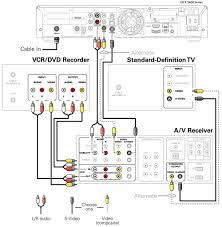 wiring diagrams telephone extension lead phone line socket Basic Telephone Wiring Diagram at 8 Wire Phone Line Diagram