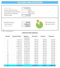 Excel Loan Amortization Template Amortization Table Excel Template A