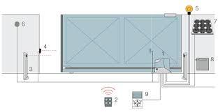 auto gate wiring diagram auto wiring diagrams automatic gate wiring diagram automatic auto wiring diagram