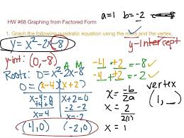 find vertex in standard form math factored form find vertex from throughout to mathnasium hoboken