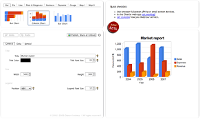 Create Interactive Charts And Diagrams Online
