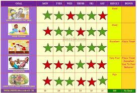 Behavior Charts For Kids Kids Behavior Behavior Chart