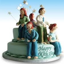Decorating Ideas For Birthday Cakes For Birthday Cake