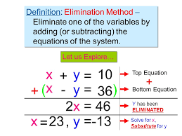 definition elimination method eliminate one of the variables by adding or subtracting