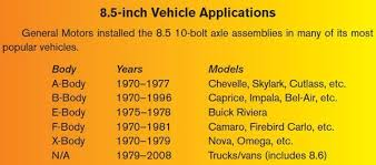 Gm 10 Bolt Identification Chart History And Identification Of Chevy 10 And 12 Bolt Chevy