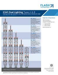 Aerodrome Lighting Icao Annex 14 Aviation Obstruction Lights Obstacle Lights