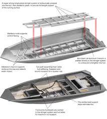 aluminium boats ion Поиск в google