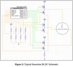 implement efficient control of multiple brushless dc motors ee times almost all microcontrollers available today provide the required peripherals to implement sensorless bldc motor control on the input end of the system