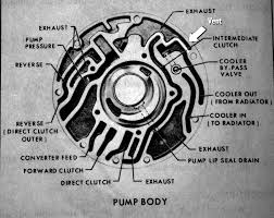 gm automatic transmission diagrams gm square body 1973 1987 th350 pump port diagram