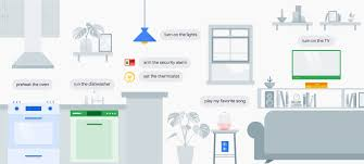 Google Assistant now works with over 5,000 smart home products, big ...