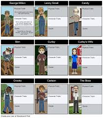 of mice and men character map storyboard by rebeccaray