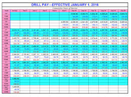 Military Pay Chart 2017 Drill 48 Exact Pay Chart For Air Force Reserve