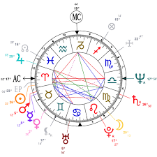 Astrology And Natal Chart Of Olivia Hussey Born On 1951 04 17