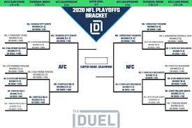 nfl playoff bracket 2021 and schedule