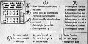 porsche cayenne radio wiring diagram image wiring diagram porsche cayenne radio wiring diagram image wiring diagram