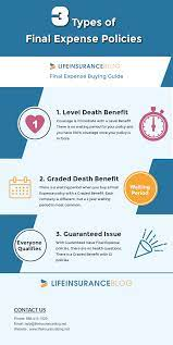 The good news is that final expense insurance is typically rather inexpensive because its coverage amount is less than typical life insurance. Top 10 Final Expense Burial Insurance Companies 2020 Update