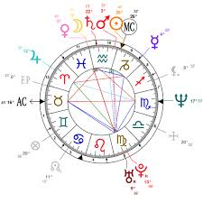 Barack Obama Natal Chart Astrology And Natal Chart Of Michelle Obama Born On 1964 01 17