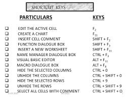 Some Short Cut Keys Of Computer