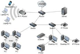 network cabling ontario nsl voice data london toronto ontario network cabling for your business in southwestern ontario