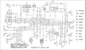 derbi senda wiring diagram derbi image wiring diagram derbi senda drd wiring diagram wiring diagrams on derbi senda wiring diagram