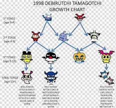 Tamagotchi Character Art Illustration Tamagotchi
