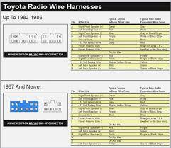 1997 toyota rav4 radio wiring diagram drugsinfo info 1997 toyota avalon radio wiring diagram wiring diagram 2002 toyota tundra radio wiring diagram 2013