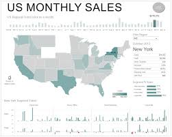 Tableau Dashboard Layout Design Dashboard Design And Layout Best Practices Tableau Public