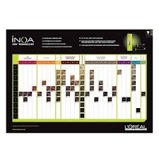 Inoa Supreme Color Chart