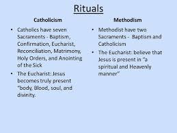 Catholics Vs Methodists