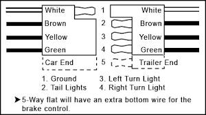 4 pin to 7 pin trailer wiring diagram 4 pin to 7 pin trailer 7 Pin To 6 Pin Wiring Diagram trailer wiring diagram 4 wire 4 wire trailer wiring diagram 4 way 4 pin to 7 trailer wiring diagram 7 pin to 6 pin
