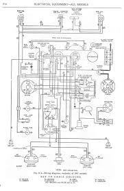land rover faq repair maintenance series electrical wiring diagram majority of 1951 models