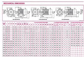 Iec Frame Size Chart Iec Motor Frame Size Chart Bedowntowndaytona Com