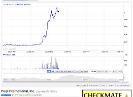 Stock Scams Agoracom Small Cap Investor Relations Blog
