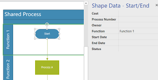 Using The Cross Functional Flowchart Phases In Visio Bvisual