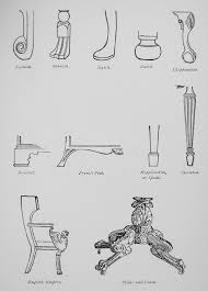 furniture motifs. An In-depth Guide To Motifs On Antique Furniture Feet And Brass Hardware