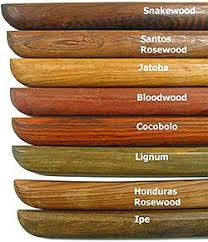 Bokken Size Chart Pin On My Metal Craft
