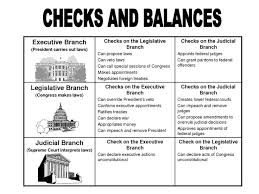 Three Branches Of Government Chart Our Government