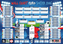 Euro 2016 Table Chart Modern Coffee Tables And Accent Tables
