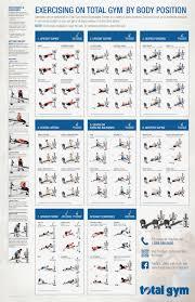 Weider 8530 Weight Chart Described Weider 8530 Exercise Chart Pdf Download A Weider