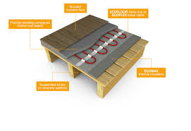 floor construction floor construction underfloor heating systems electric underfloor heating flexel