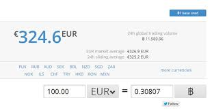 Naga Ngc Price Charts Market Cap And Other Metric German