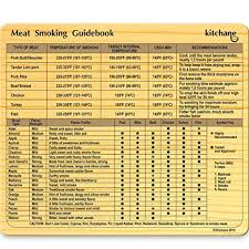 Wood For Smoking Meat Chart Meat Smoking Magnet Smoke Seasoning Chart Cookbook 4 Grill Flavor Profile Best Wood Bbq Chunks Chips 4 Grilling