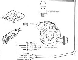 distributor cap wire diagram for distributor hei distributor wiring diagram chevy 350 wiring diagrams on distributor cap wire diagram for 350