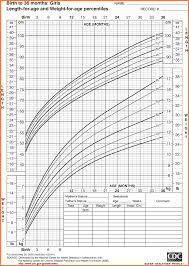 Baby Weight Percentile Chart 4 Baby Weight Percentile Chart Registration Statement 2017