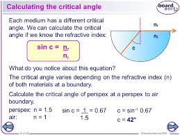 calculating the critical angle