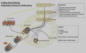 27 images of strat wiring diagram tone bridge excellent view back Fender Strat Wiring Diagram 27 elegant strat wiring diagram tone bridge six string supplies 3 way