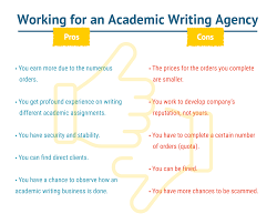 pros and cons of working alone and for a writing agency agency can give you more earnings and valuable experience that will help you to develop professionally in your future career as a lance academic