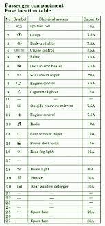 mitsubishi fuse box symbols wiring diagram split mitsubishi fuse box symbols wiring diagram description 2010 mitsubishi lancer fuse diagram wiring diagram used mitsubishi